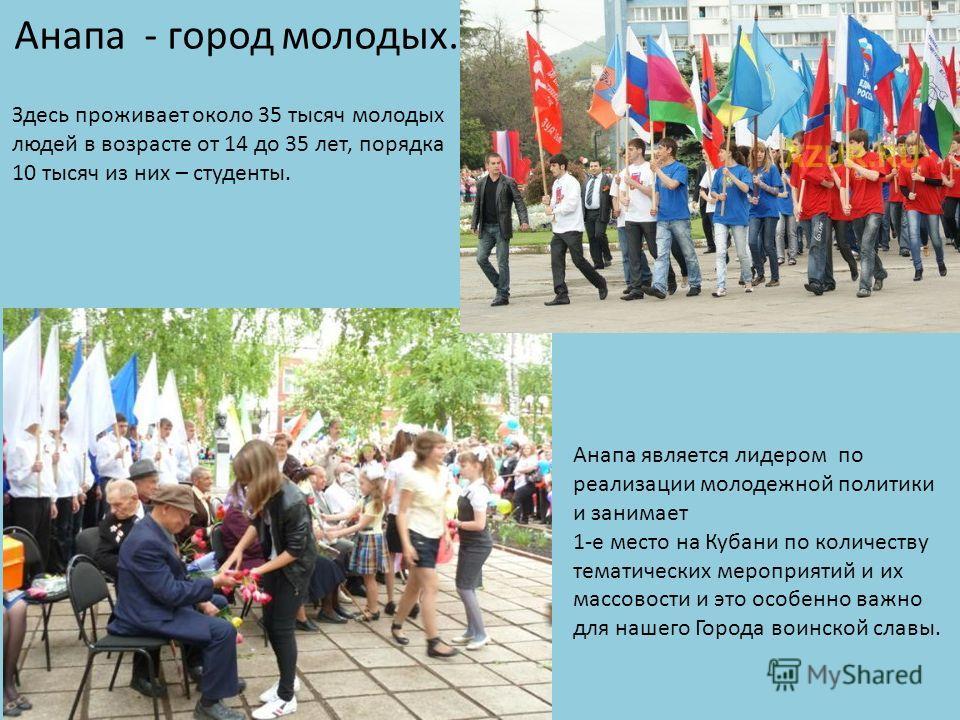 Анапа - город молодых. Анапа является лидером по реализации молодежной политики и занимает 1-е место на Кубани по количеству тематических мероприятий и их массовости и это особенно важно для нашего Города воинской славы. Здесь проживает около 35 тыся