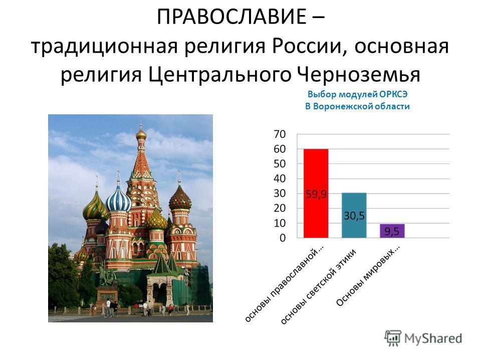 ПРАВОСЛАВИЕ – традиционная религия России, основная религия Центрального Черноземья Выбор модулей ОРКСЭ В Воронежской области