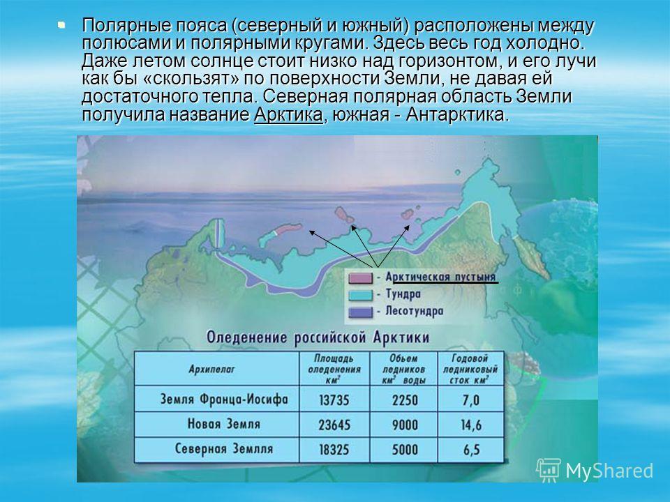 Полярные пояса (северный и южный) расположены между полюсами и полярными кругами. Здесь весь год холодно. Даже летом солнце стоит низко над горизонтом, и его лучи как бы «скользят» по поверхности Земли, не давая ей достаточного тепла. Северная полярн