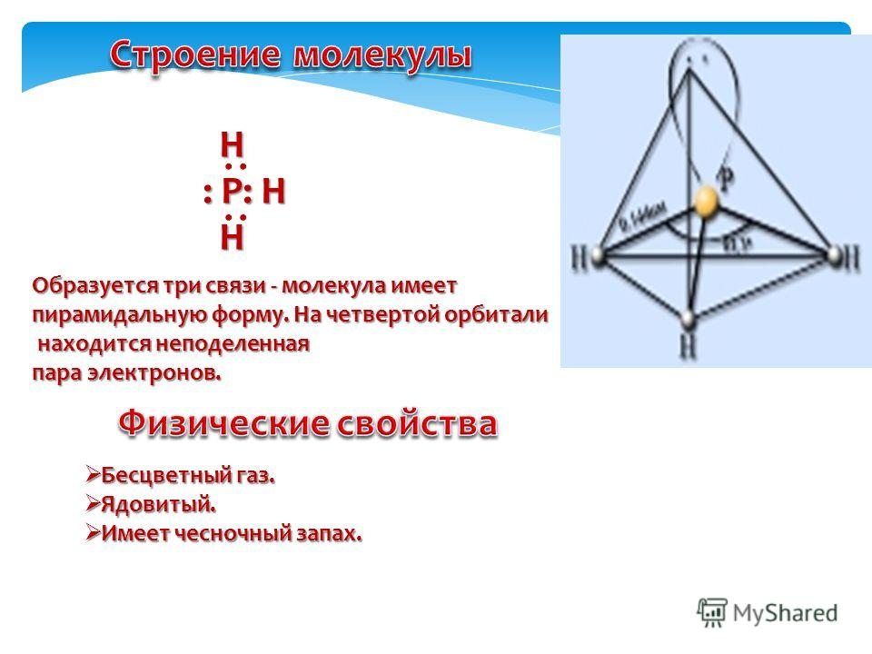 Н : Р: Н : Р: Н Н Образуется три связи - молекула имеет пирамидальную форму. На четвертой орбитали находится неподеленная находится неподеленная пара электронов. Бесцветный газ. Бесцветный газ. Ядовитый. Ядовитый. Имеет чесночный запах. Имеет чесночн