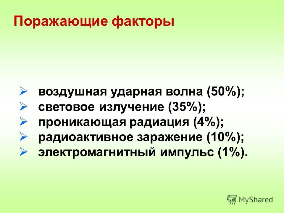 Поражающие факторы воздушная ударная волна (50%); световое излучение (35%); проникающая радиация (4%); радиоактивное заражение (10%); электромагнитный импульс (1%).