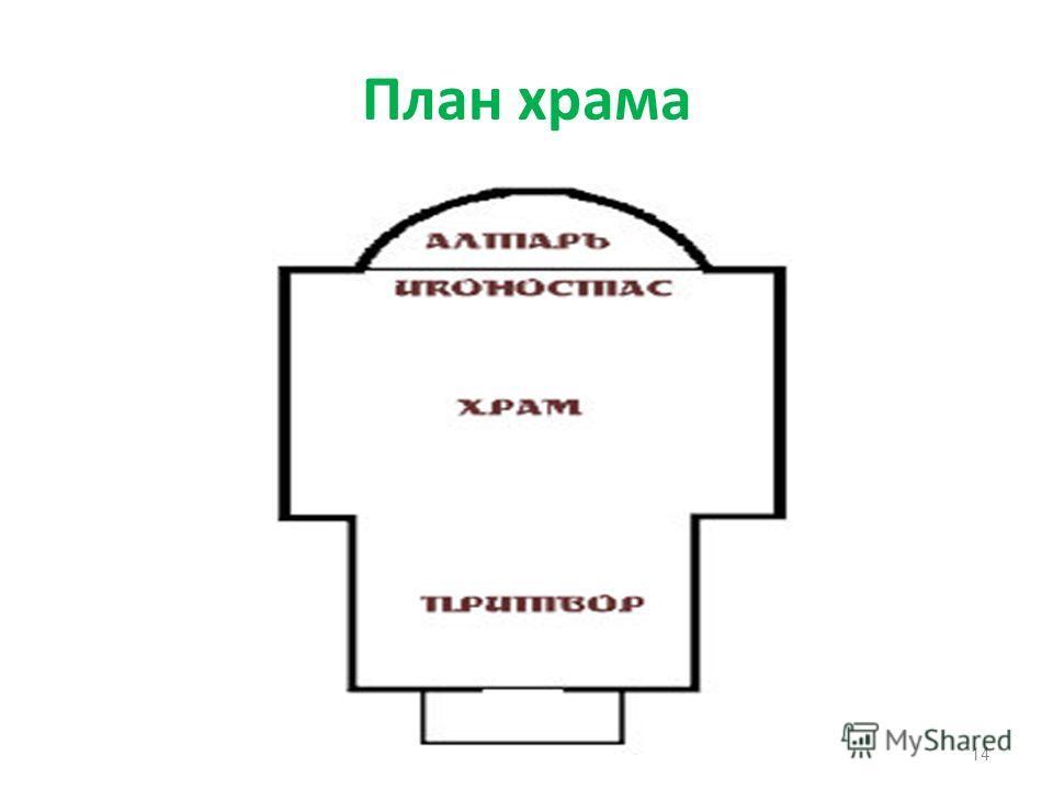 14 План храма