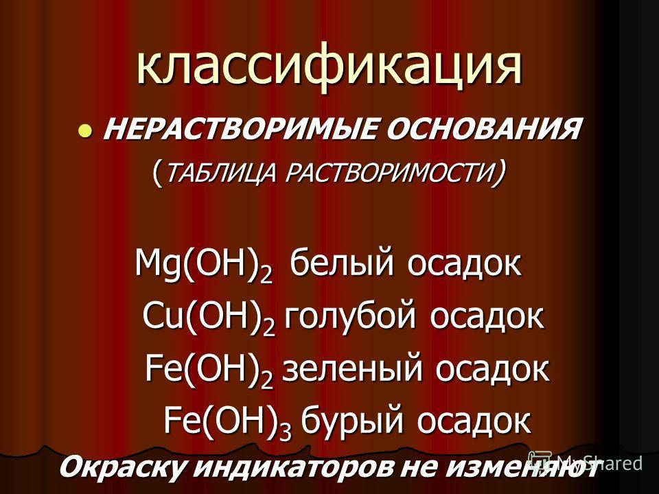 классификация НЕРАСТВОРИМЫЕ ОСНОВАНИЯ НЕРАСТВОРИМЫЕ ОСНОВАНИЯ ( ТАБЛИЦА РАСТВОРИМОСТИ ) Mg(OH) 2 белый осадок Cu(OH) 2 голубой осадок Cu(OH) 2 голубой осадок Fe(OH) 2 зеленый осадок Fe(OH) 2 зеленый осадок Fe(OH) 3 бурый осадок Fe(OH) 3 бурый осадок