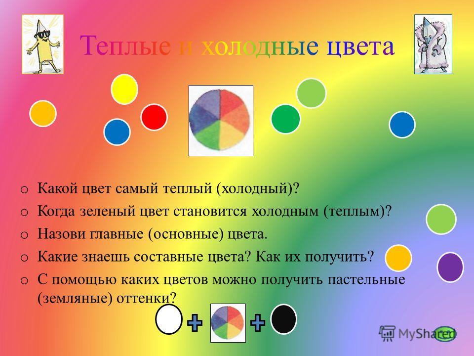 o Какой цвет самый теплый (холодный)? o Когда зеленый цвет становится холодным (теплым)? o Назови главные (основные) цвета. o Какие знаешь составные цвета? Как их получить? o С помощью каких цветов можно получить пастельные (земляные) оттенки?