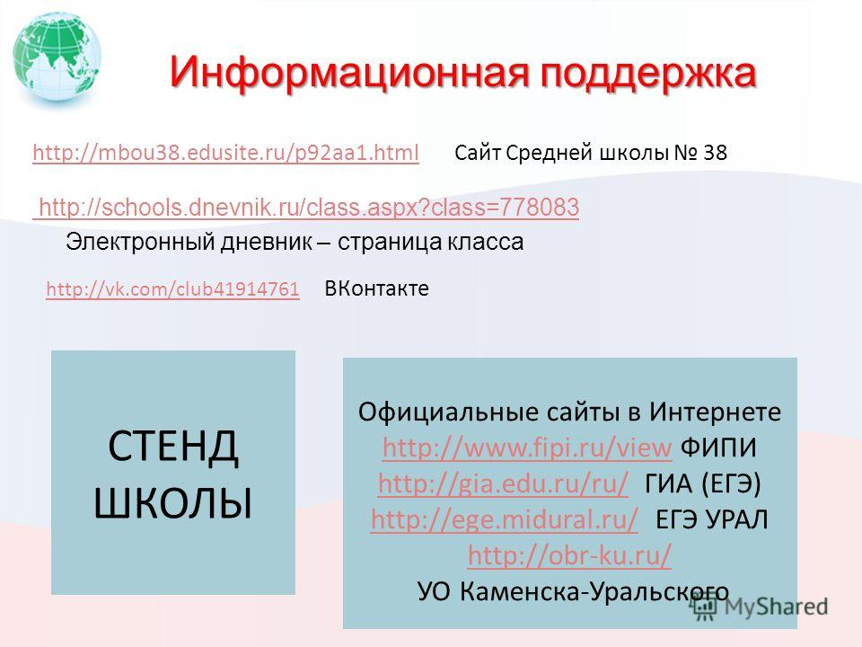 Информационная поддержка http://schools.dnevnik.ru/class.aspx?class=778083 Электронный дневник – страница класса http://mbou38.edusite.ru/p92aa1.htmlhttp://mbou38.edusite.ru/p92aa1.html Сайт Средней школы 38 http://vk.com/club41914761http://vk.com/cl