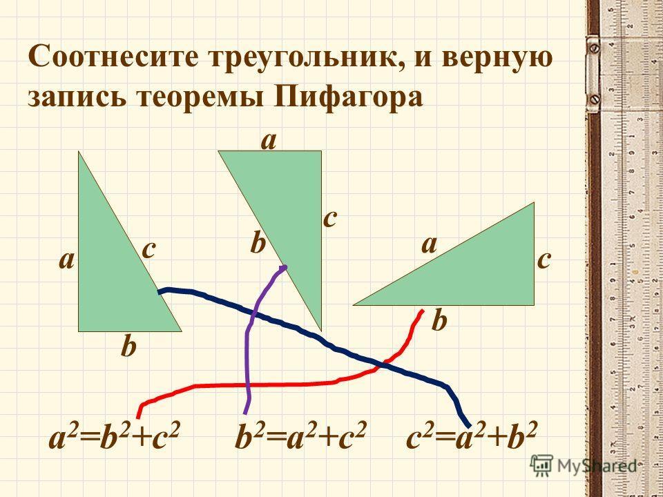 Соотнесите треугольник, и верную запись теоремы Пифагора a a a b b b c c c a 2 =b 2 +c 2 b 2 =a 2 +c 2 c 2 =a 2 +b 2