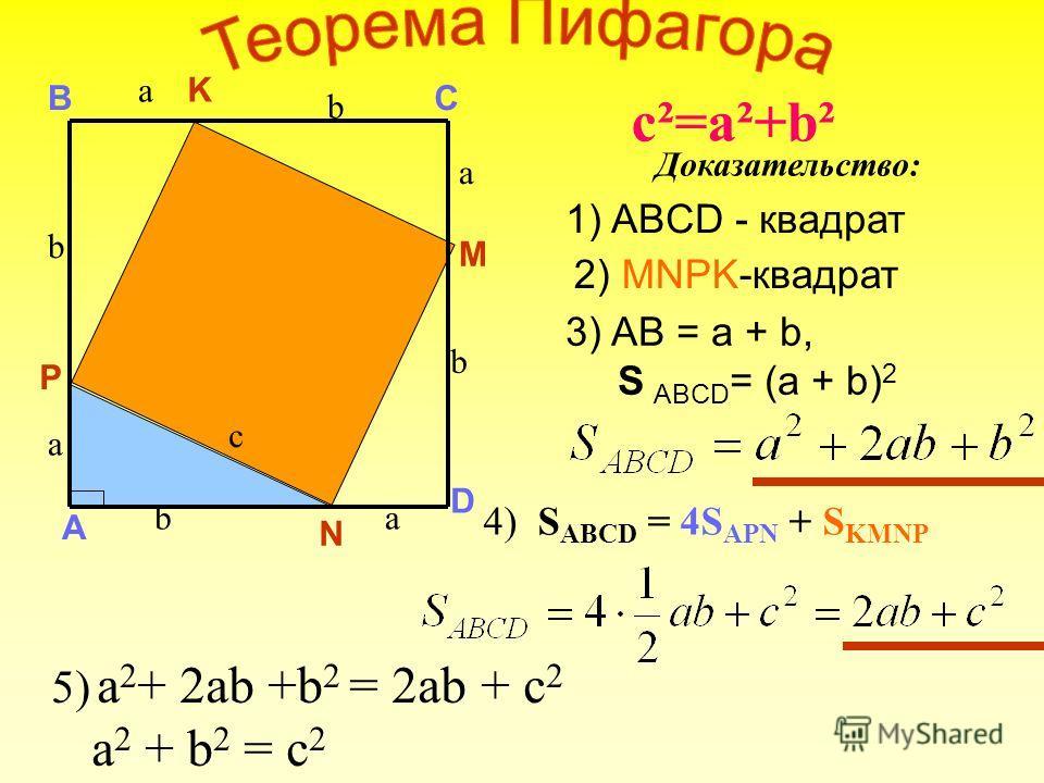 Доказательство: b а c²=a²+b² с b b b а а а А ВС D P K M N 1) ABCD - квадрат 3) AB = a + b, S ABCD = (a + b) 2 2) MNPK-квадрат 5) a 2 + 2ab +b 2 = 2ab + c 2 a 2 + b 2 = c 2 4) S ABCD = 4S APN + S KMNP