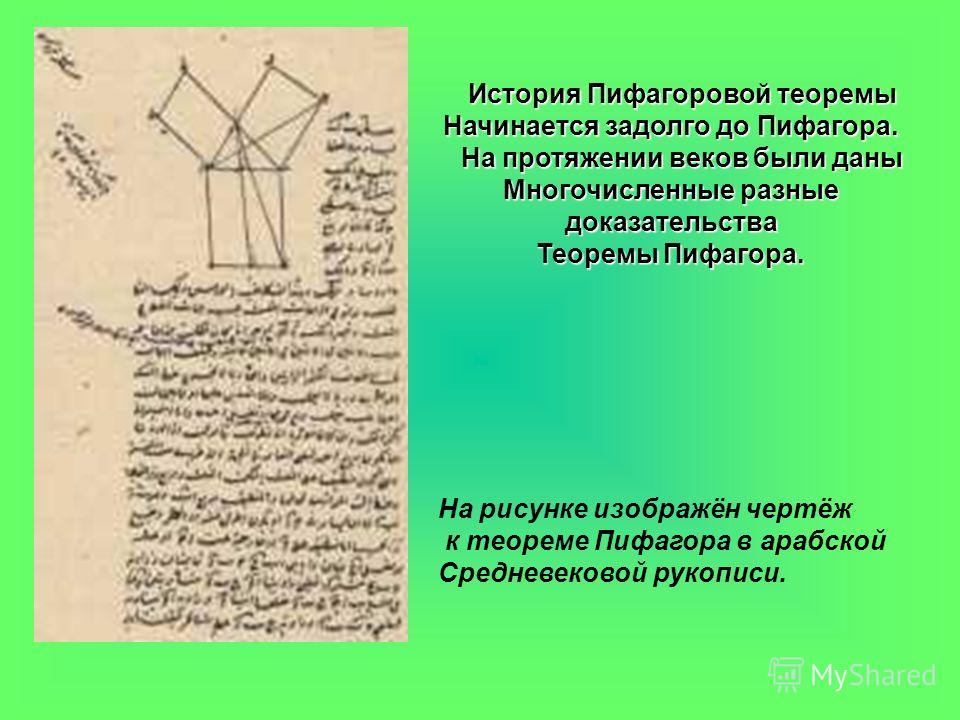 История Пифагоровой теоремы История Пифагоровой теоремы Начинается задолго до Пифагора. На протяжении веков были даны На протяжении веков были даны Многочисленные разные доказательства Теоремы Пифагора. На рисунке изображён чертёж к теореме Пифагора