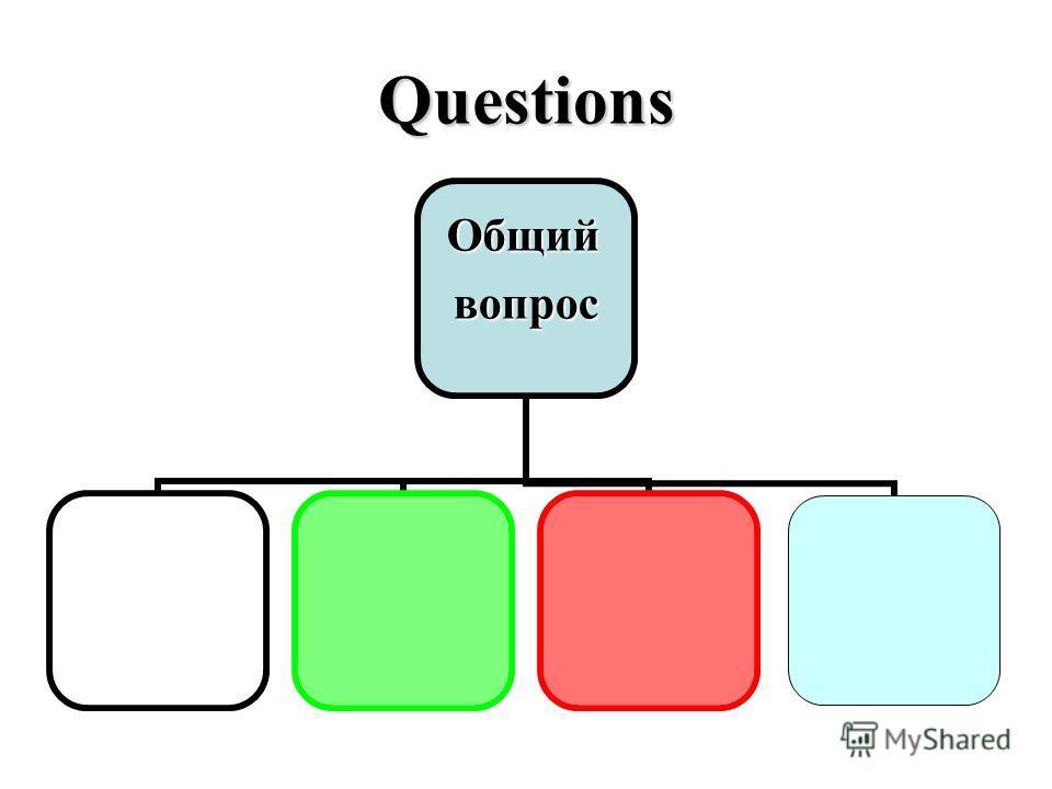 Questions Общий Общийвопрос