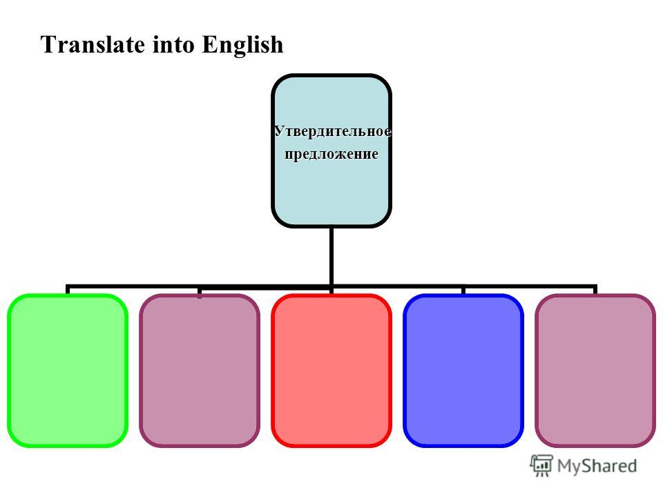 Translate into English Утвердительное Утвердительноепредложение