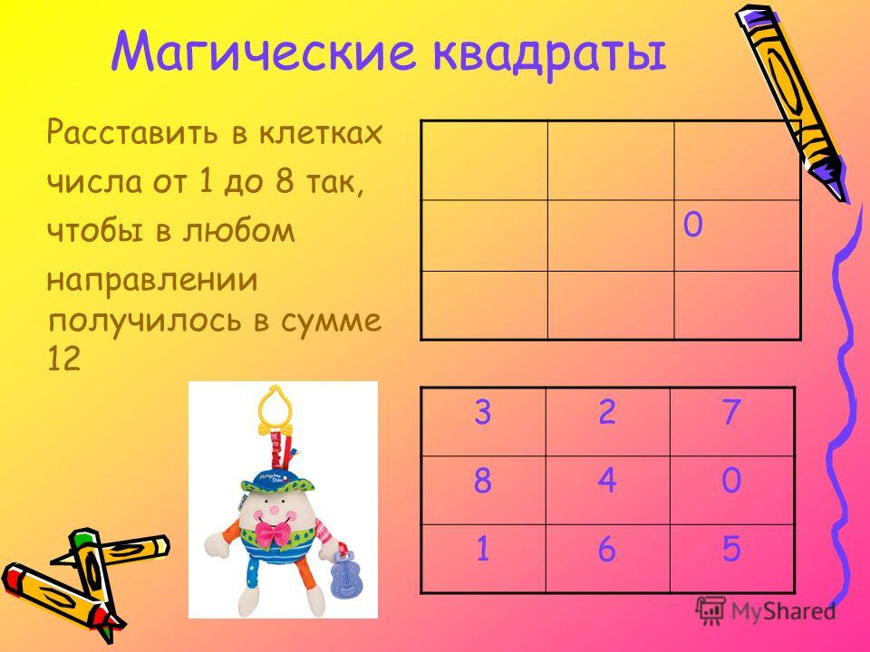 Магические квадраты Расставить в клетках числа от 1 до 8 так, чтобы в любом направлении получилось в сумме 12 0 327 840 165
