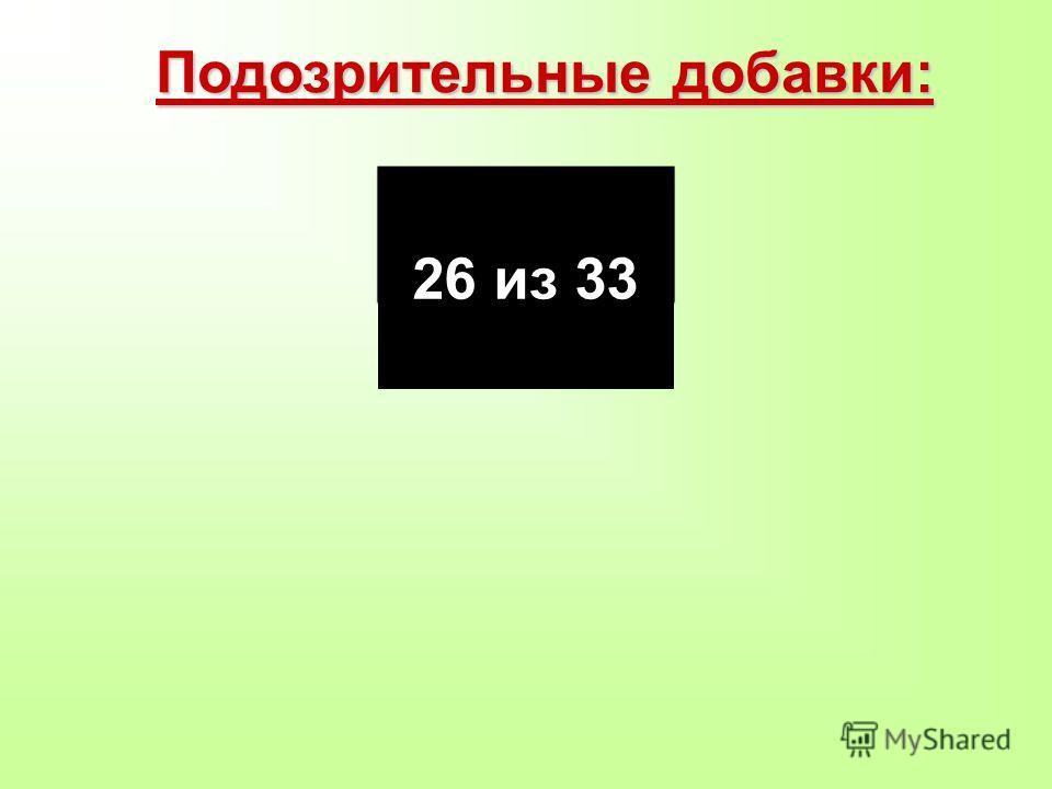 Подозрительные добавки: 26 из 33