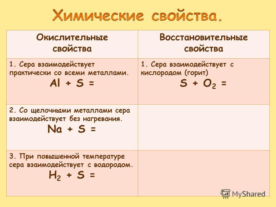 Окислительные свойства Восстановительные свойства 1. Сера взаимодействует практически со всеми металлами. Al + S = 1. Сера взаимодействует с кислородом (горит) S + O 2 = 2. Со щелочными металлами сера взаимодействует без нагревания. Na + S = 3. При п