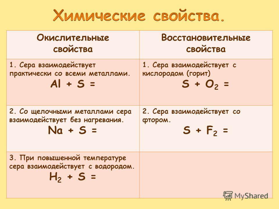 Окислительные свойства Восстановительные свойства 1. Сера взаимодействует практически со всеми металлами. Al + S = 1. Сера взаимодействует с кислородом (горит) S + O 2 = 2. Со щелочными металлами сера взаимодействует без нагревания. Na + S = 2. Сера