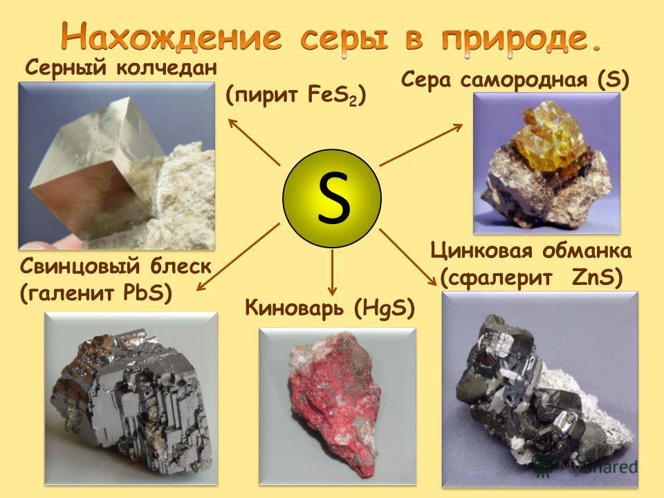 S Сера самородная (S) Цинковая обманка (сфалерит ZnS) Киноварь (HgS) Свинцовый блеск (галенит PbS) Серный колчедан (пирит FеS 2 )