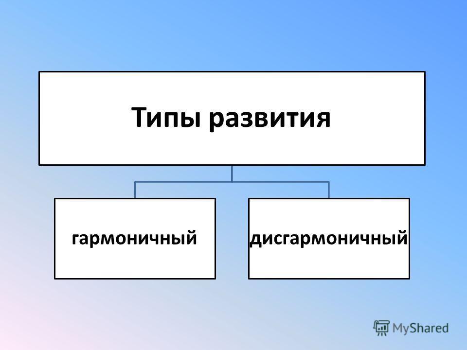 Типы развития гармоничныйдисгармоничный