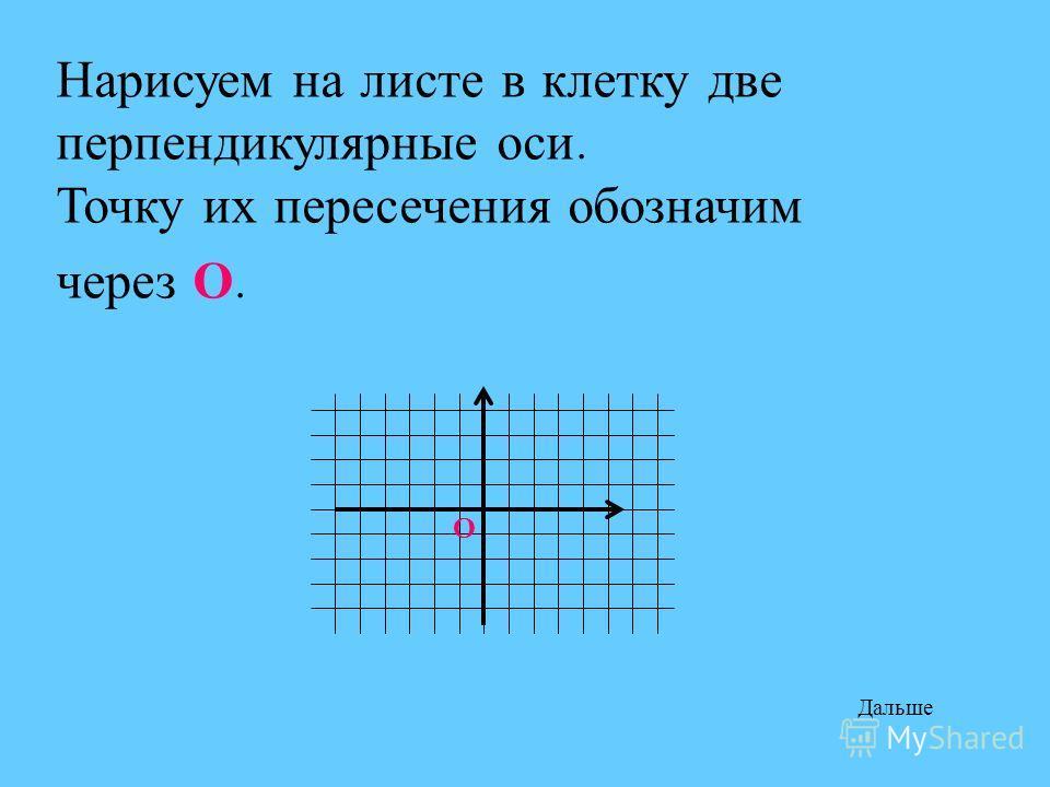 Нарисуем на листе в клетку две перпендикулярные оси. Точку их пересечения обозначим через О. О Дальше