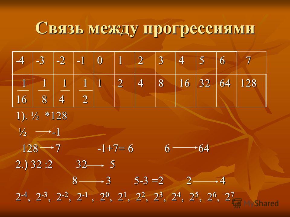 Связь между прогрессиями -4-3-20123456 7 116 1 8 1 4 1 21248163264128 1). ½ *128 ½ -1 ½ -1 128 7 -1+7= 6 6 64 128 7 -1+7= 6 6 64 2. ) 32 :2 32 5 8 3 5-3 =2 2 4 8 3 5-3 =2 2 4 2 -4, 2 -3, 2 -2, 2 -1, 2 0, 2 1, 2 2, 2 3, 2 4, 2 5, 2 6, 2 7