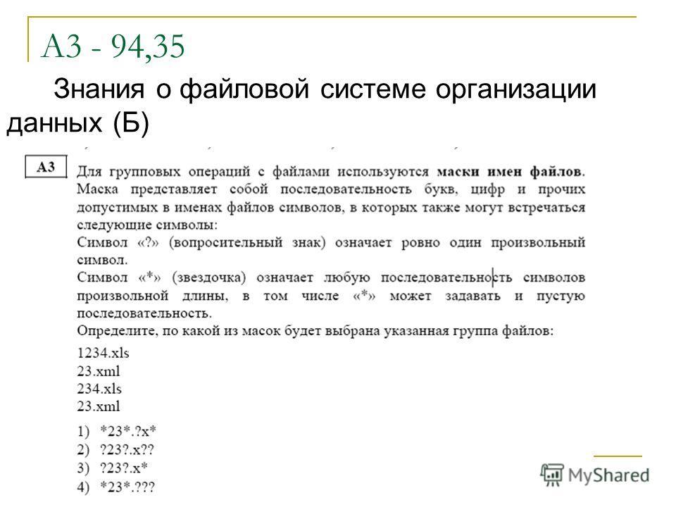 А3 - 94,35 Знания о файловой системе организации данных (Б)