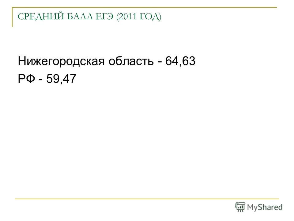 СРЕДНИЙ БАЛЛ ЕГЭ (2011 ГОД) Нижегородская область - 64,63 РФ - 59,47