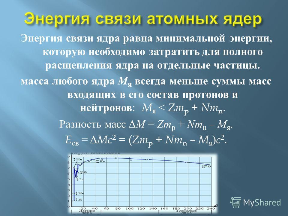 Энергия связи ядра равна минимальной энергии, которую необходимо затратить для полного расщепления ядра на отдельные частицы. масса любого ядра M я всегда меньше суммы масс входящих в его состав протонов и нейтронов : M я < Zm p + Nm n. Разность масс