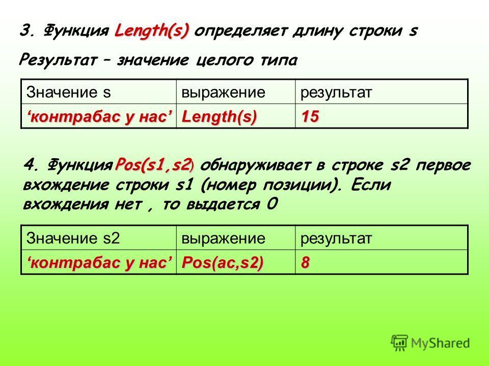 Length(s) 3. Функция Length(s) определяет длину строки s Результат – значение целого типа Значение sвыражениерезультат контрабас у насконтрабас у насLength(s)15 Pos(s1,s2 ) 4. Функция Pos(s1,s2 ) обнаруживает в строке s2 первое вхождение строки s1 (н
