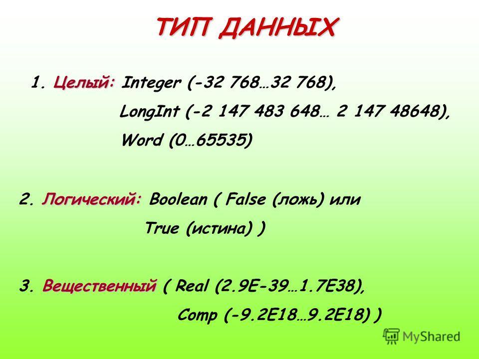 ТИП ДАННЫХ Целый: 1. Целый: Integer (-32 768…32 768), LongInt (-2 147 483 648… 2 147 48648), Word (0…65535) Логический: 2. Логический: Boolean ( False (ложь) или True (истина) ) Вещественный 3. Вещественный ( Real (2.9E-39…1.7E38), Comp (-9.2E18…9.2E