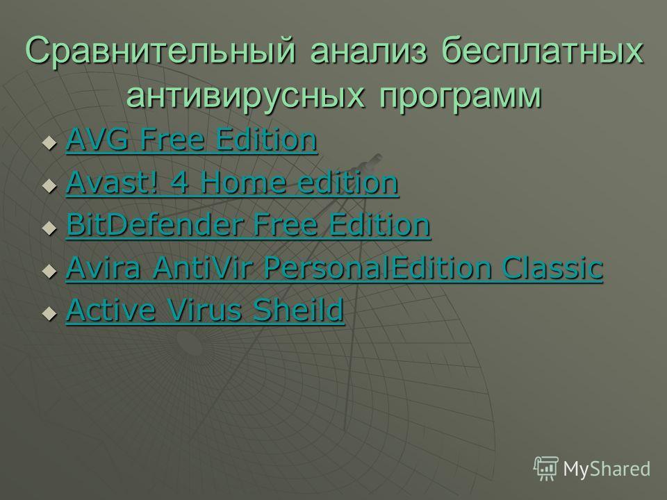 Сравнительный анализ бесплатных антивирусных программ AVG Free Edition AVG Free Edition AVG Free Edition AVG Free Edition Avast! 4 Home edition Avast! 4 Home edition Avast! 4 Home edition Avast! 4 Home edition BitDefender Free Edition BitDefender Fre