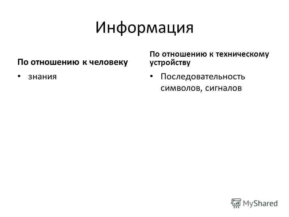 Информация По отношению к человеку знания По отношению к техническому устройству Последовательность символов, сигналов