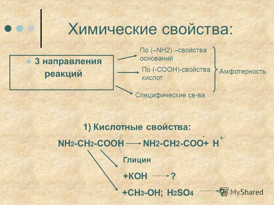 Химические свойства: 3 направления реакций По (–NH2) –свойства оснований По (-СООН)-свойства кислот Специфические св-ва Амфотерность 1)Кислотные свойства: NH 2 -CH 2 -COOH NH 2 -CH 2 -COO+ H Глицин +КОН ? +СН 3 -ОН; Н 2 SO 4 ? + -