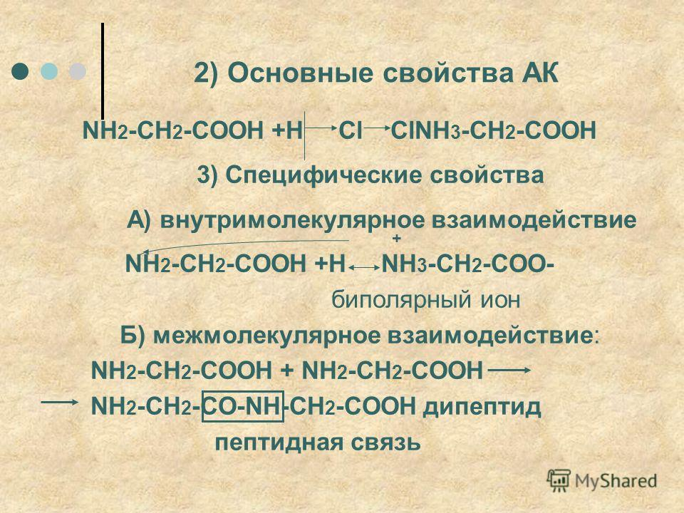 2) Основные свойства АК NH 2 -CH 2 -COOH +Н Сl ClNH 3 -CH 2 -COOH 3) Специфические свойства А) внутримолекулярное взаимодействие NH 2 -CH 2 -COOH +Н NH 3 -CH 2 -COO- биполярный ион Б) межмолекулярное взаимодействие: NH 2 -CH 2 -COOH + NH 2 -CH 2 -COO