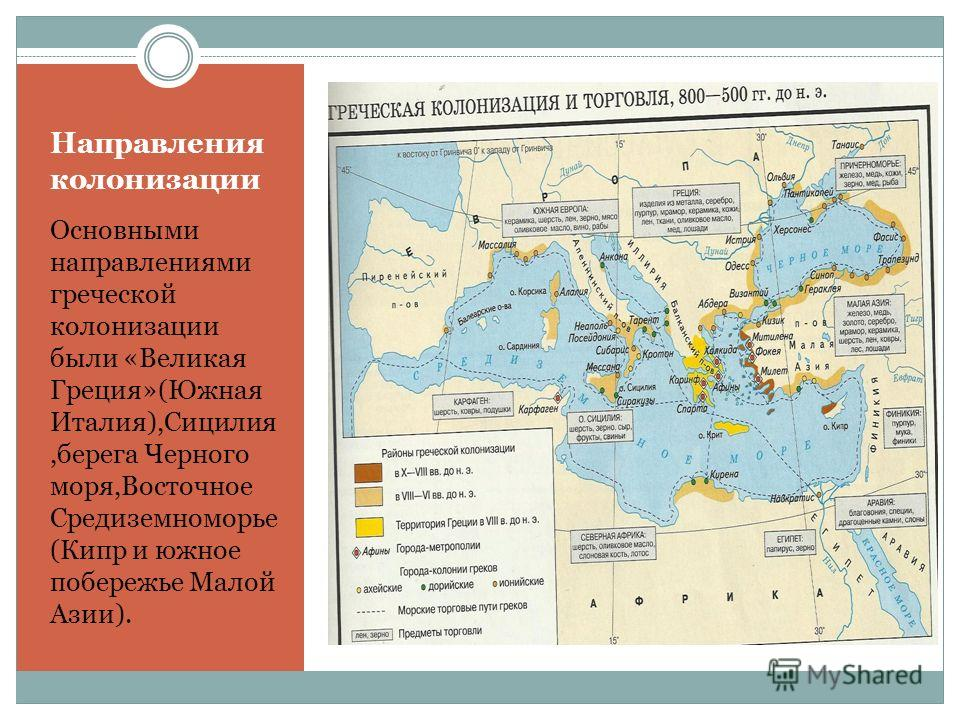 Направления колонизации Основными направлениями греческой колонизации были «Великая Греция»(Южная Италия),Сицилия,берега Черного моря,Восточное Средиземноморье (Кипр и южное побережье Малой Азии).