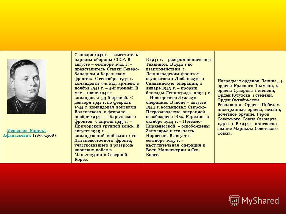 Мерецков Кирилл Афанасьевич (1897-1968)Мерецков Кирилл Афанасьевич С января 1941 г. – заместитель наркома обороны СССР. В августе – сентябре 1941 г. – представитель Ставки Северо- Западном и Карельском фронтах. С сентября 1941 г. командовал 7-й отд.