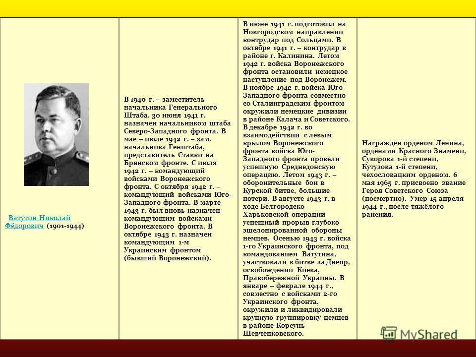 Ватутин Николай Фёдорович (1901-1944)Ватутин Николай Фёдорович В 1940 г. – заместитель начальника Генерального Штаба. 30 июня 1941 г. назначен начальником штаба Северо-Западного фронта. В мае – июле 1942 г. – зам. начальника Генштаба, представитель С