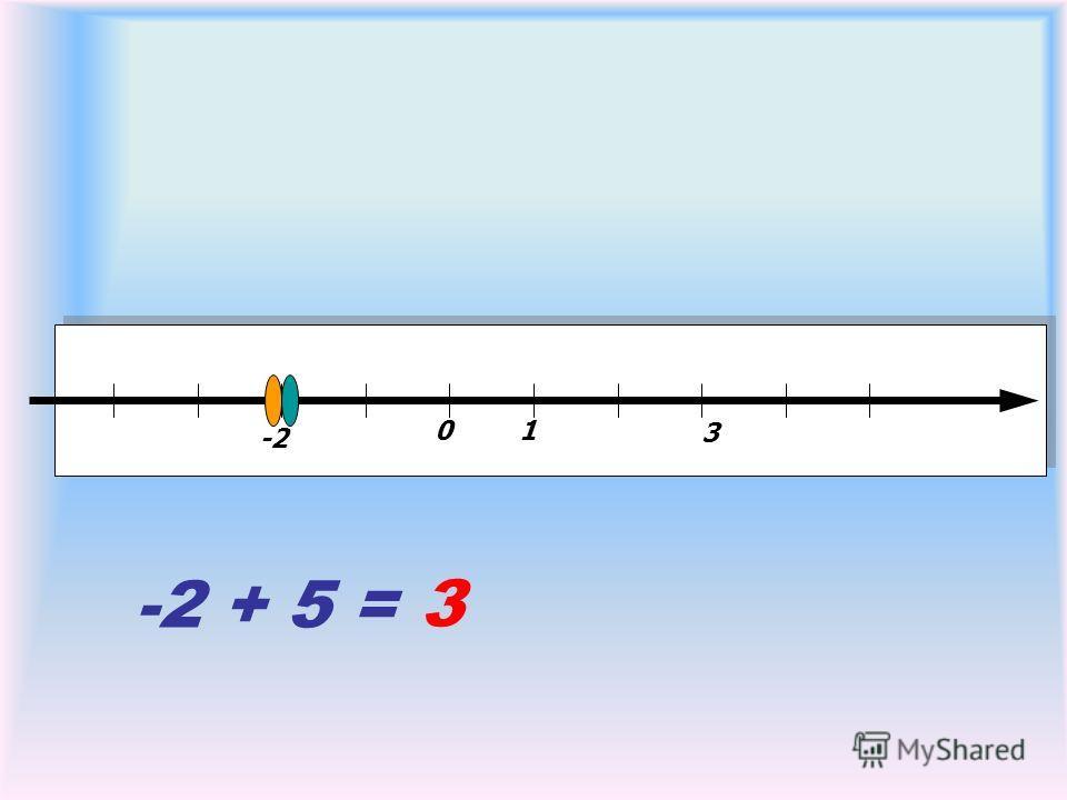 01 -2 + 5 = -2 3 3