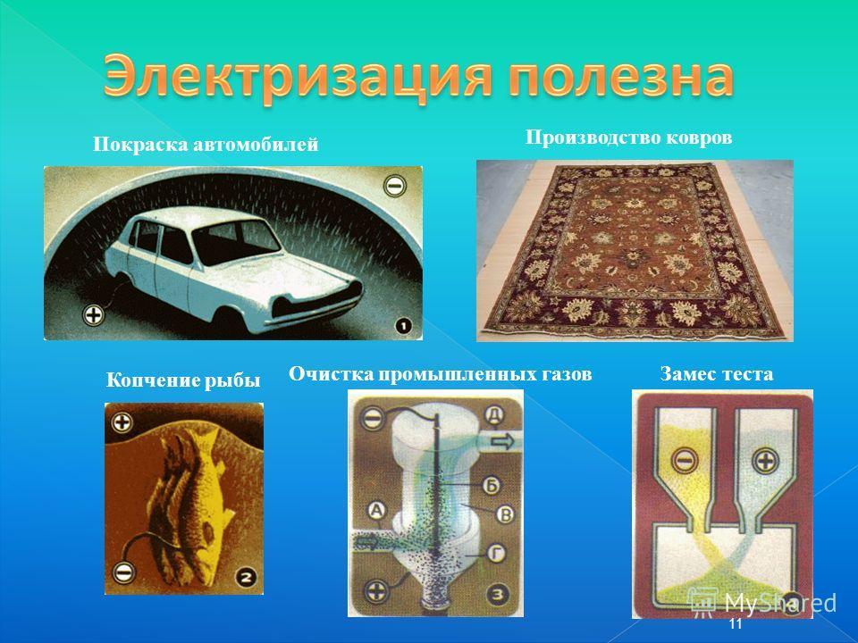 Замес теста Покраска автомобилей Копчение рыбы Производство ковров Очистка промышленных газов 11
