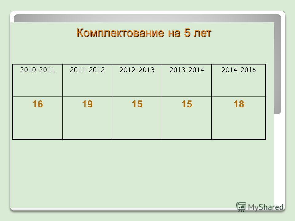 Комплектование на 5 лет 2010-20112011-20122012-20132013-2014201 4 -201 5 161915 18