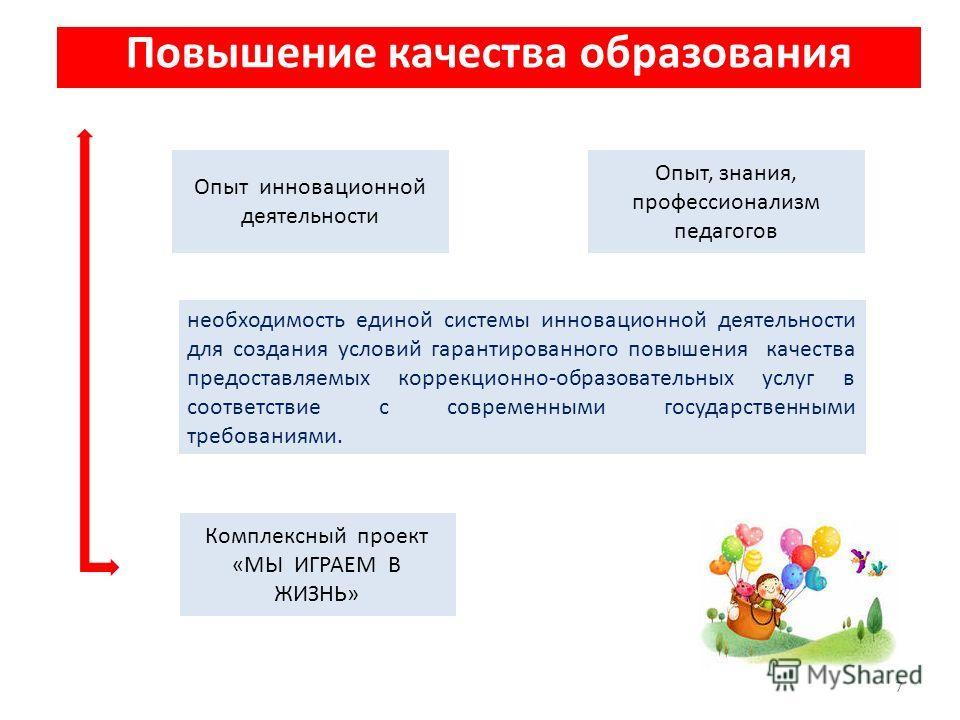 Повышение качества образования 7 необходимость единой системы инновационной деятельности для создания условий гарантированного повышения качества предоставляемых коррекционно-образовательных услуг в соответствие с современными государственными требов