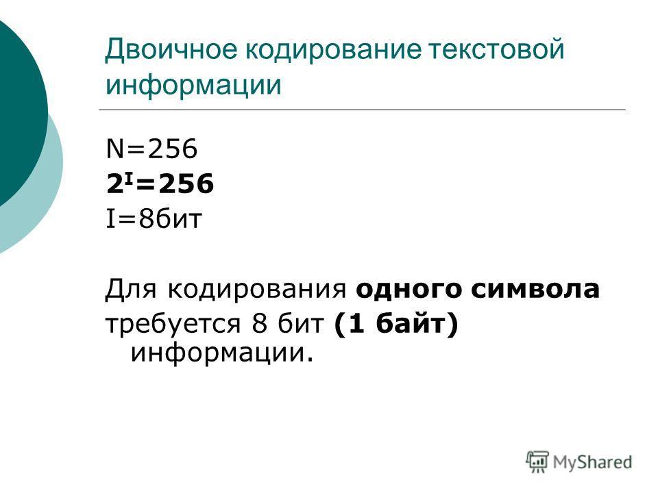 N=256 2 I =256 I=8бит Для кодирования одного символа требуется 8 бит (1 байт) информации.