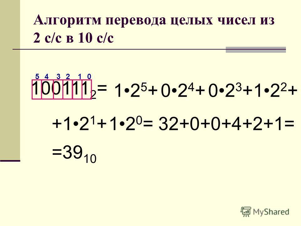 Алгоритм перевода целых чисел из 2 с/с в 10 с/с 100111 2 = 012435 125+125+024+024+023+023+122+122+ +12 1 +120=120=32+0+0+4+2+1= =39 10