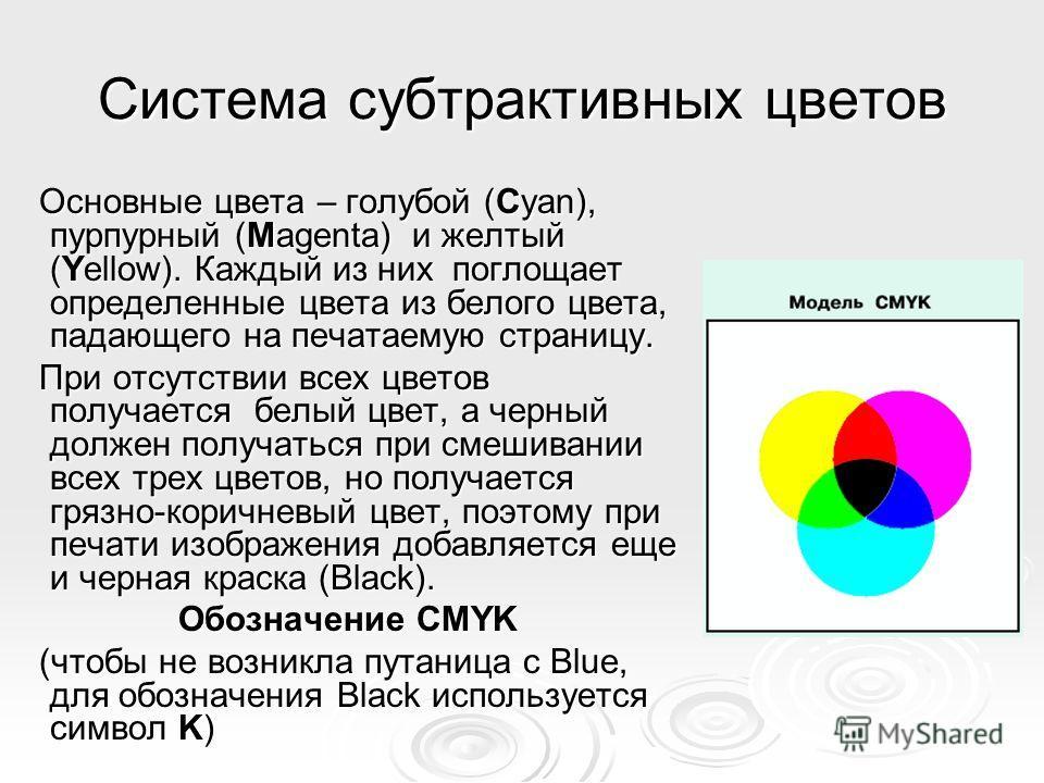 Система субтрактивных цветов Основные цвета – голубой (Cyan), пурпурный (Magenta) и желтый (Yellow). Каждый из них поглощает определенные цвета из белого цвета, падающего на печатаемую страницу. Основные цвета – голубой (Cyan), пурпурный (Magenta) и