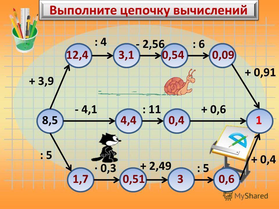 8,5 + 3,9 : 4 - 2,56: 6 + 0,91 - 4,1: 11+ 0,6 : 5 0,3 + 2,49 : 5 + 0,4 12,43,10,540,09 14,40,41 1,70,5130,6 Выполните цепочку вычислений