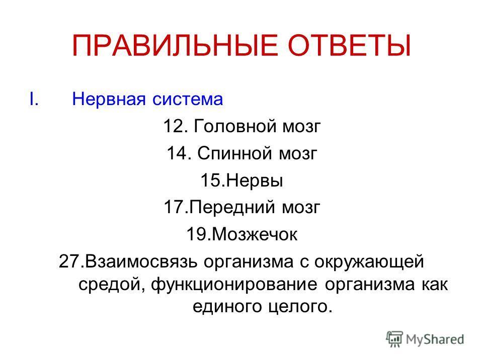 ПРАВИЛЬНЫЕ ОТВЕТЫ I.Нервная система 12. Головной мозг 14. Спинной мозг 15.Нервы 17.Передний мозг 19.Мозжечок 27.Взаимосвязь организма с окружающей средой, функционирование организма как единого целого.