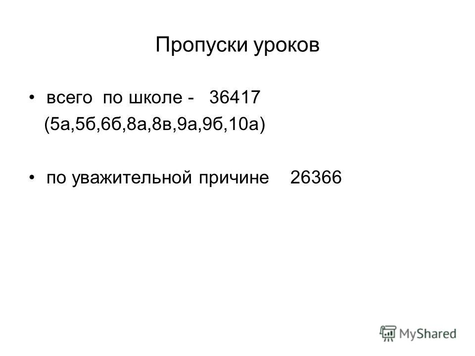 Пропуски уроков всего по школе - 36417 (5а,5б,6б,8а,8в,9а,9б,10а) по уважительной причине 26366