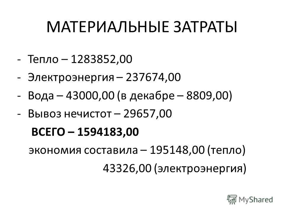 МАТЕРИАЛЬНЫЕ ЗАТРАТЫ -Тепло – 1283852,00 -Электроэнергия – 237674,00 -Вода – 43000,00 (в декабре – 8809,00) -Вывоз нечистот – 29657,00 ВСЕГО – 1594183,00 экономия составила – 195148,00 (тепло) 43326,00 (электроэнергия)