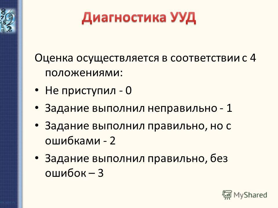 Оценка осуществляется в соответствии с 4 положениями: Не приступил - 0 Задание выполнил неправильно - 1 Задание выполнил правильно, но с ошибками - 2 Задание выполнил правильно, без ошибок – 3