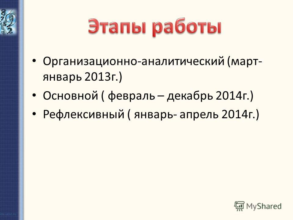 Организационно-аналитический (март- январь 2013г.) Основной ( февраль – декабрь 2014г.) Рефлексивный ( январь- апрель 2014г.)