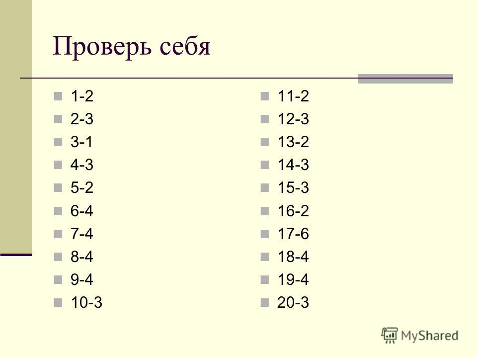 Проверь себя 1-2 2-3 3-1 4-3 5-2 6-4 7-4 8-4 9-4 10-3 11-2 12-3 13-2 14-3 15-3 16-2 17-6 18-4 19-4 20-3