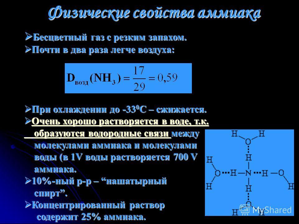 Физические свойства аммиака Бесцветный газ с резким запахом. Бесцветный газ с резким запахом. Почти в два раза легче воздуха: Почти в два раза легче воздуха: При охлаждении до -33 0 С – cжижается. При охлаждении до -33 0 С – cжижается. Очень хорошо р