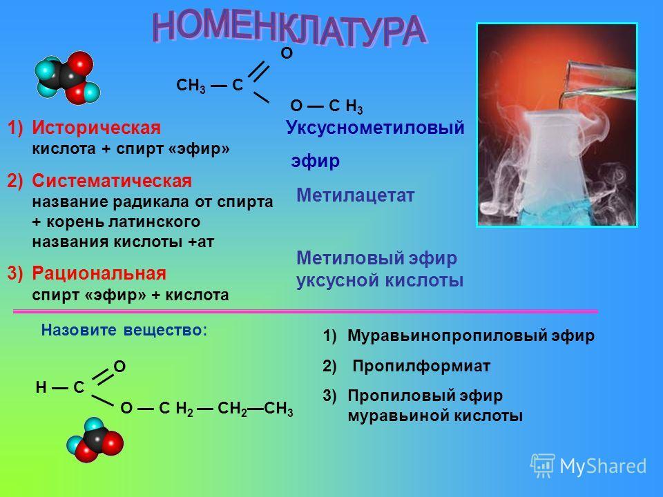 1)Историческая кислота + спирт «эфир» 2)Систематическая название радикала от спирта + корень латинского названия кислоты +ат 3)Рациональная спирт «эфир» + кислота O O C H 3 CH 3 C Уксуснометиловый эфир Метилацетат Метиловый эфир уксусной кислоты O O